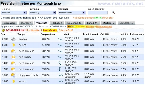 ilmeteo.it